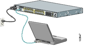 Cisco ME 3400 and Cisco ME 2400 Ethernet Access Switches Getting