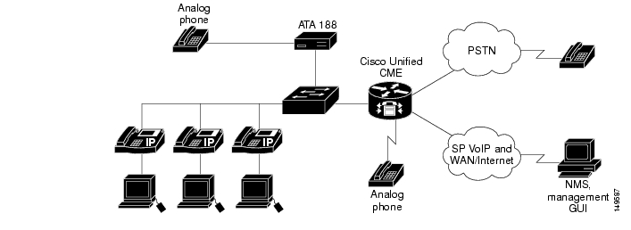 cisco attendant console configuration guide