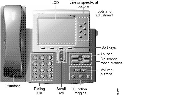Introducing the Cisco SIP IP Phone