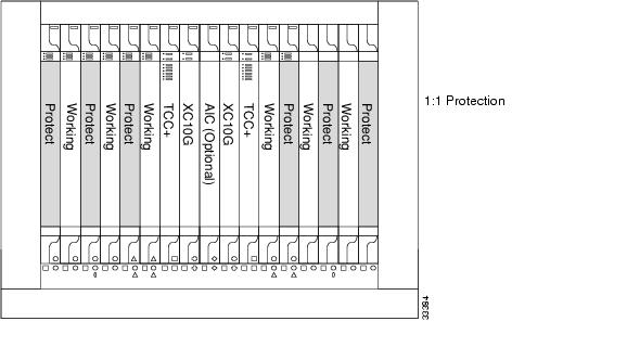 quot;Spanning Tree Protocolquot;