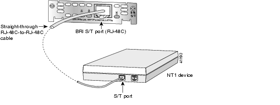 connecting isdn wan interface cards