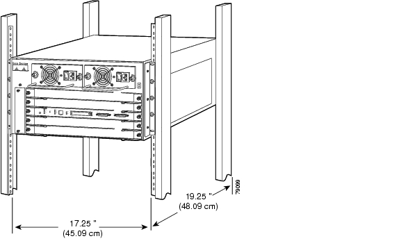 Figure 2 Catalyst 8510 And Lightstream 1010 Chassis Standard Equipment Rack Dimensions