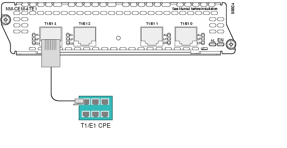 connecting circuit emulation over ip network modules figure 27 7 connecting the 4 port t1 e1 rj 48 interface network module nm cem 4te1 to the network