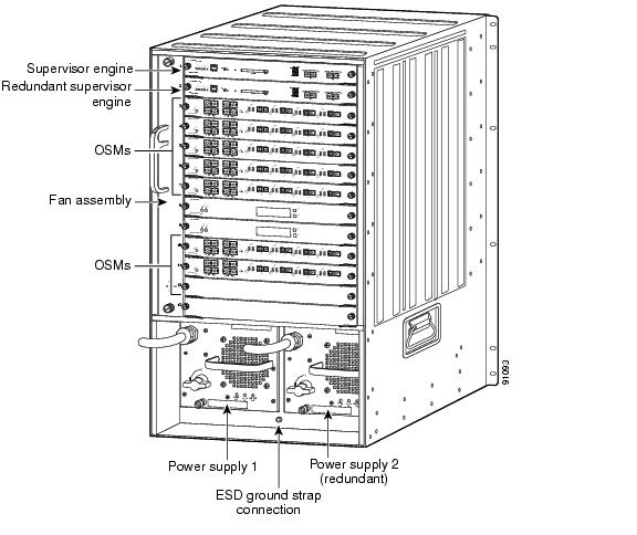 Cisco Multi-Processor WAN Application Module Installation